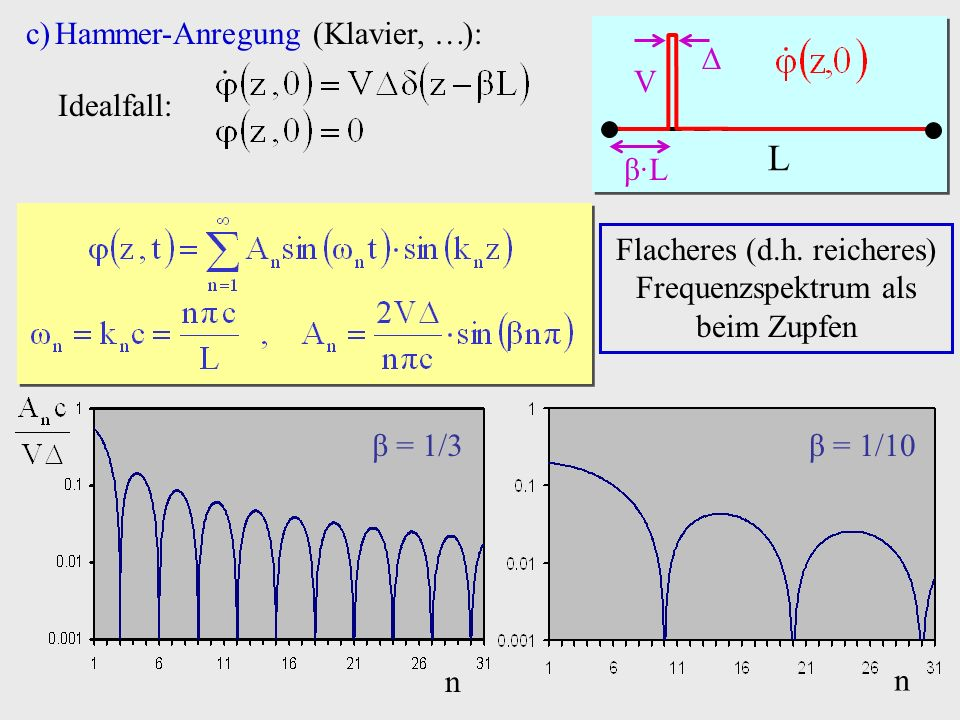 Flacheres (d.h. reicheres) Frequenzspektrum als beim Zupfen