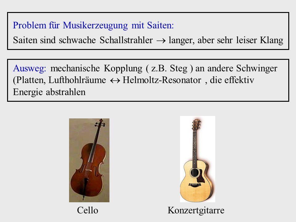 Problem für Musikerzeugung mit Saiten: