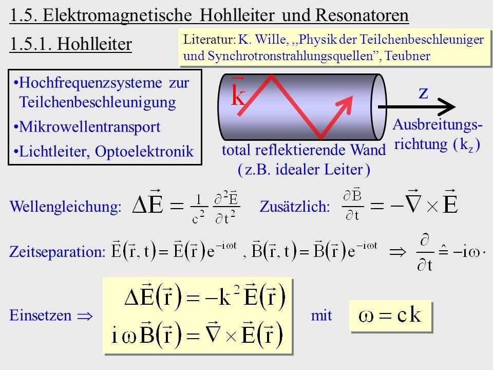 z 1.5. Elektromagnetische Hohlleiter und Resonatoren 1.5.1. Hohlleiter