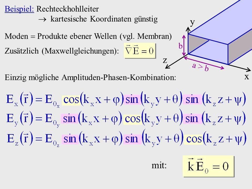 y z x mit: Beispiel: Rechteckhohlleiter