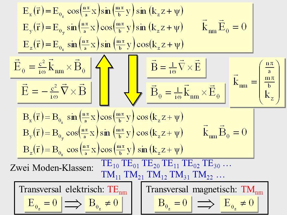 Transversal elektrisch: TEnm Transversal magnetisch: TMnm