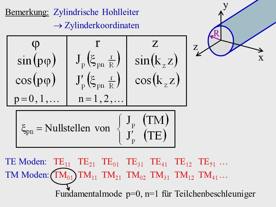 Fundamentalmode p=0, n=1 für Teilchenbeschleuniger