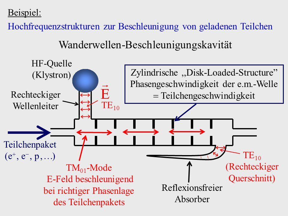 Wanderwellen-Beschleunigungskavität