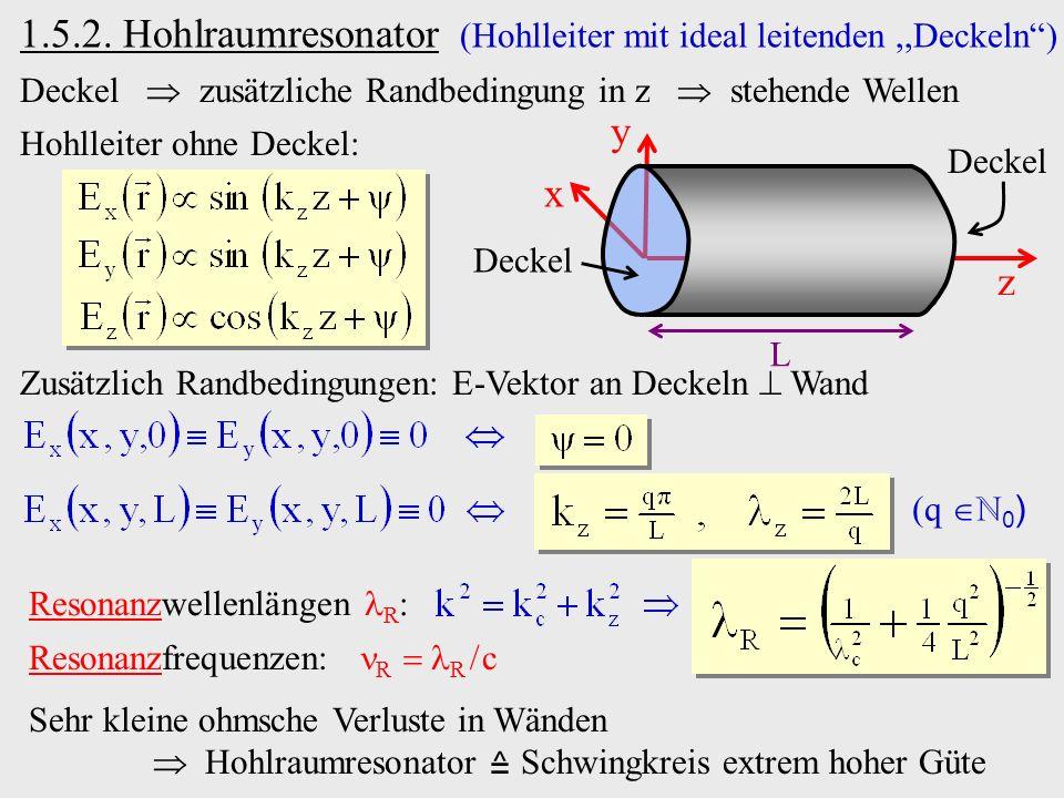1.5.2. Hohlraumresonator (Hohlleiter mit ideal leitenden ,,Deckeln )
