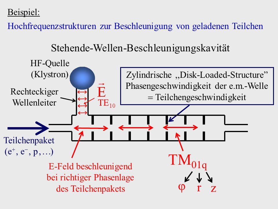 TM01q  r z Stehende-Wellen-Beschleunigungskavität Beispiel: