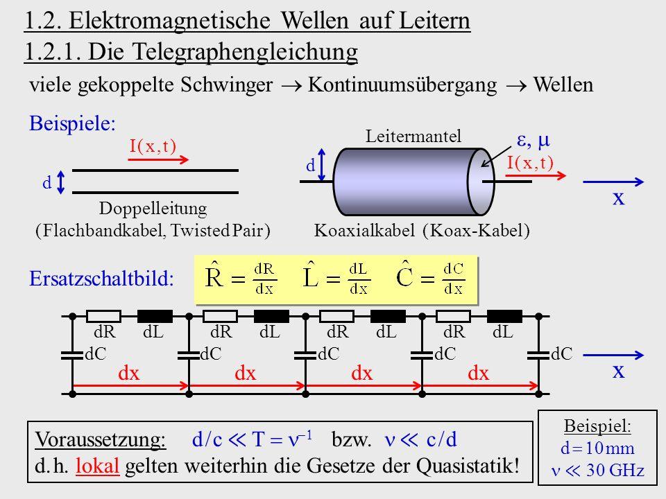 1.2. Elektromagnetische Wellen auf Leitern