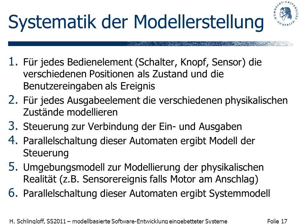 Systematik der Modellerstellung