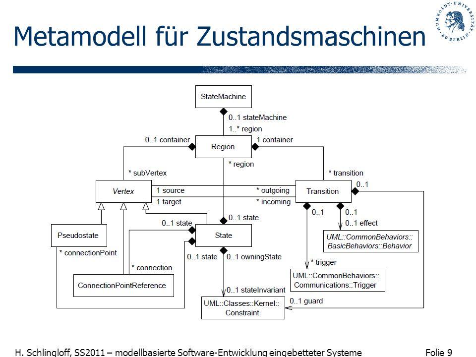 Metamodell für Zustandsmaschinen