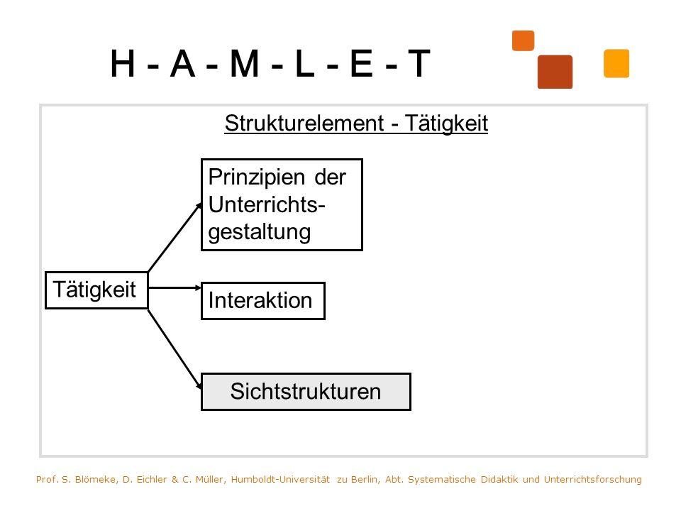 Strukturelement - Tätigkeit
