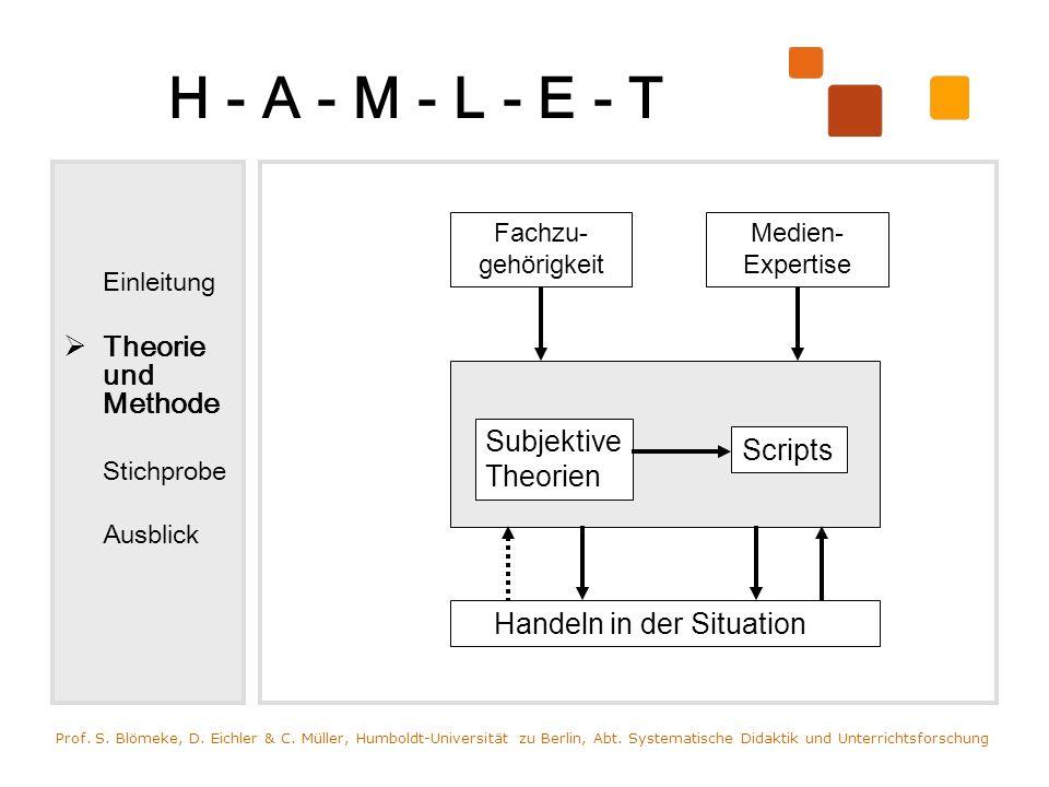 H - A - M - L - E - T Theorie und Methode Subjektive Theorien Scripts