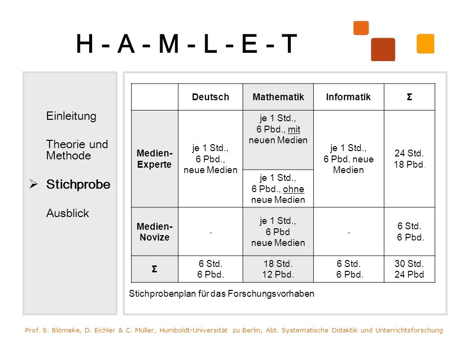 H - A - M - L - E - T Stichprobe Theorie und Methode Ausblick