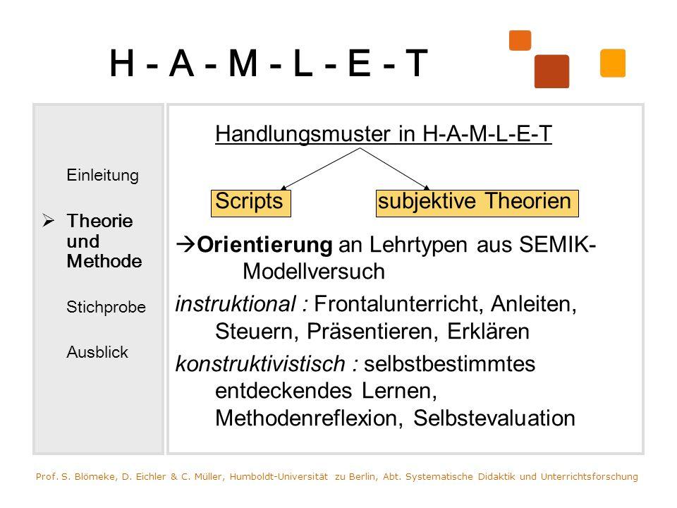 H - A - M - L - E - T Handlungsmuster in H-A-M-L-E-T