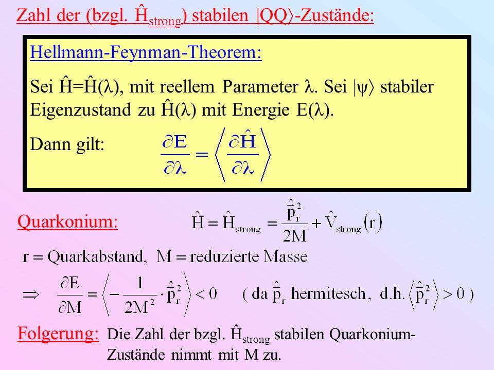 Zahl der (bzgl. Ĥstrong) stabilen |QQ-Zustände: