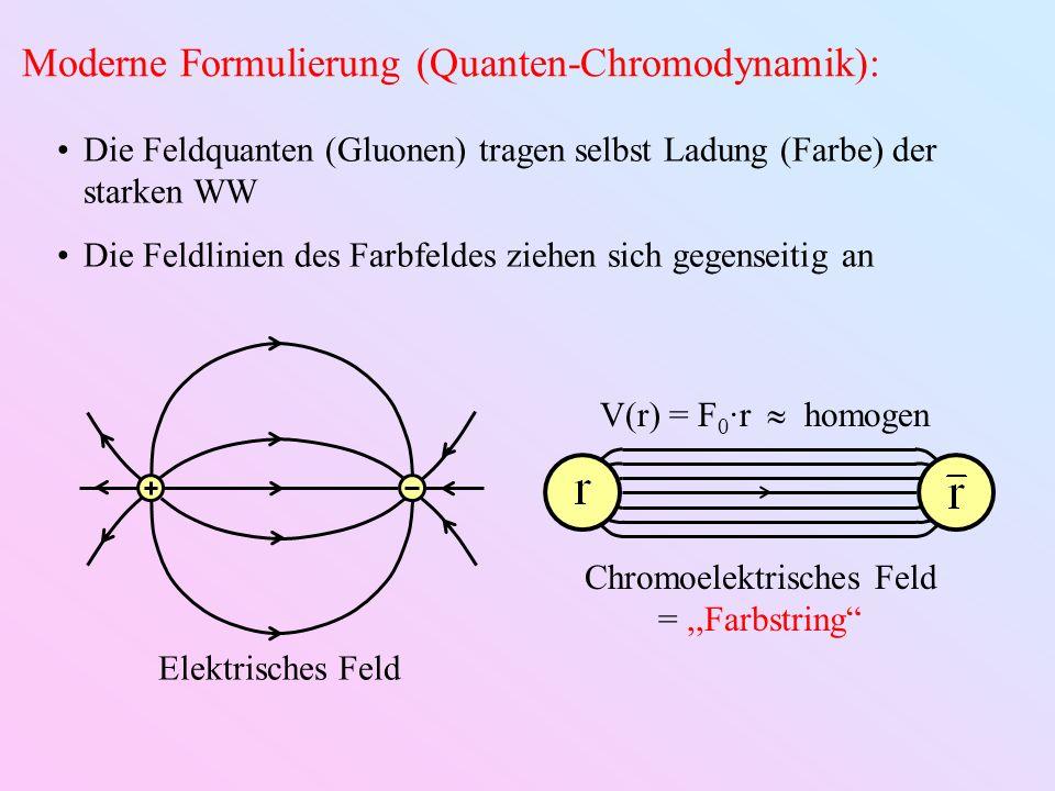 Chromoelektrisches Feld