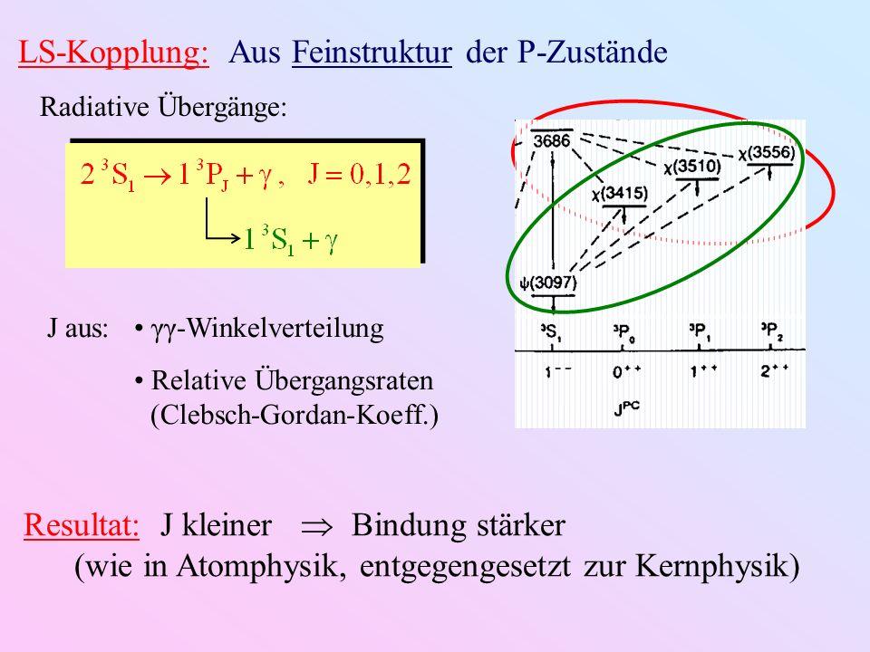 LS-Kopplung: Aus Feinstruktur der P-Zustände