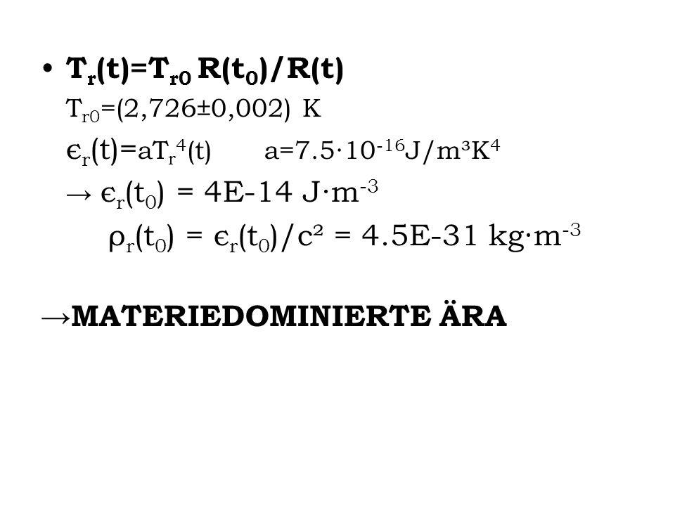 єr(t)=aTr4(t) a=7.5∙10-16J/m³K4 ρr(t0) = єr(t0)/c² = 4.5E-31 kg∙m-3