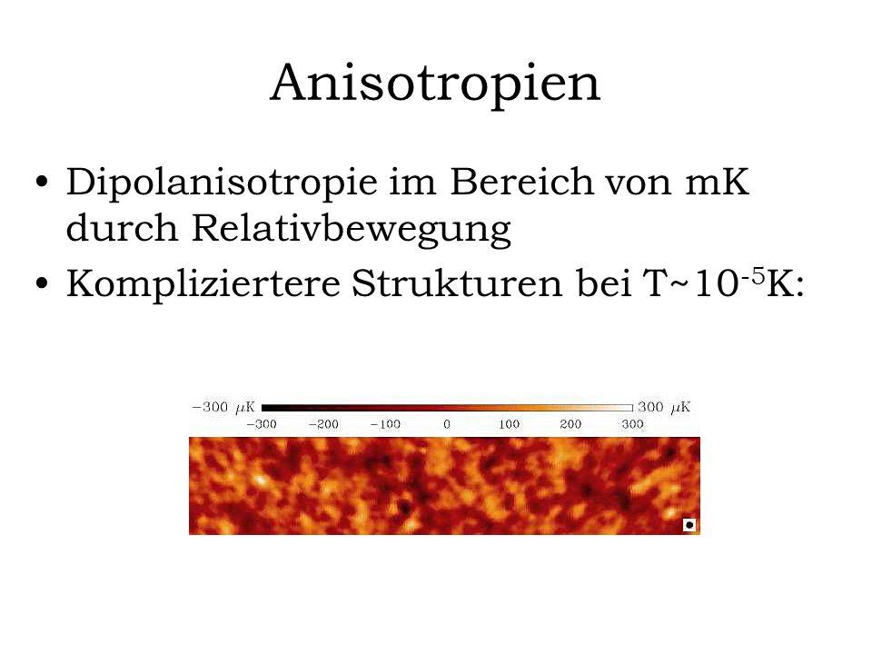 Anisotropien Dipolanisotropie im Bereich von mK durch Relativbewegung