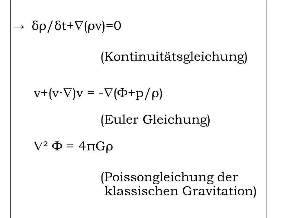 v+(v∙)v = -(Φ+p/ρ) (Euler Gleichung) ² Φ = 4πGρ → δρ/δt+(ρv)=0