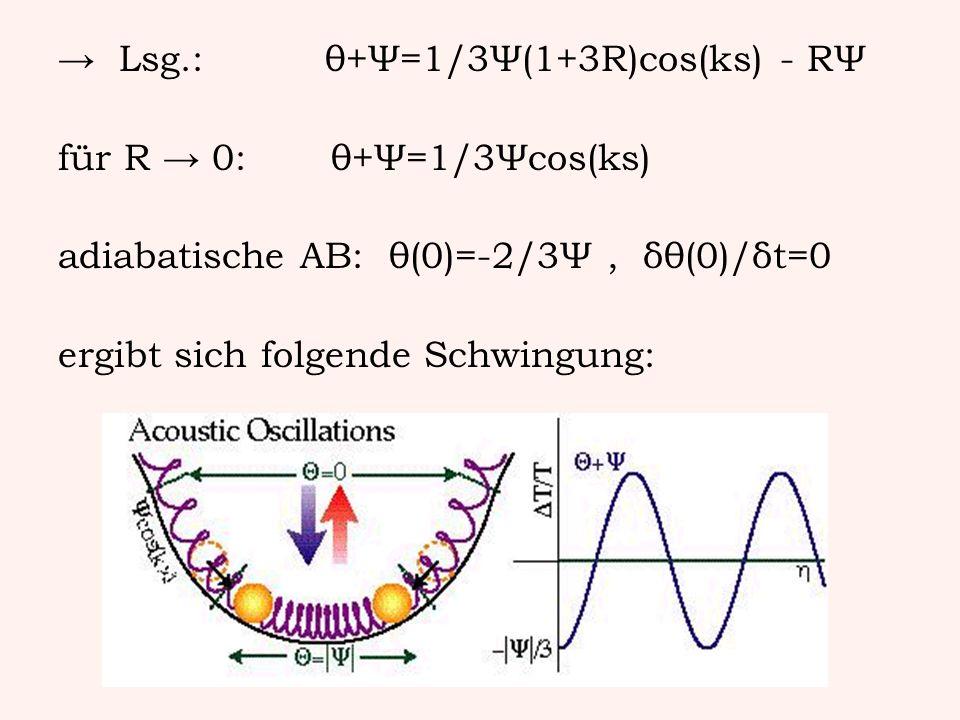→ Lsg.: θ+Ψ=1/3Ψ(1+3R)cos(ks) - RΨ