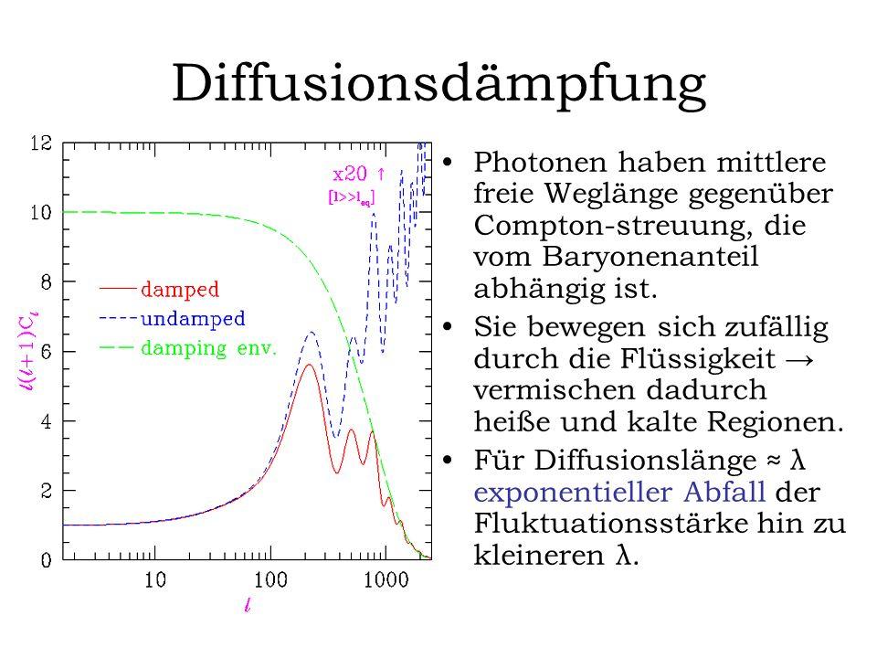 DiffusionsdämpfungPhotonen haben mittlere freie Weglänge gegenüber Compton-streuung, die vom Baryonenanteil abhängig ist.