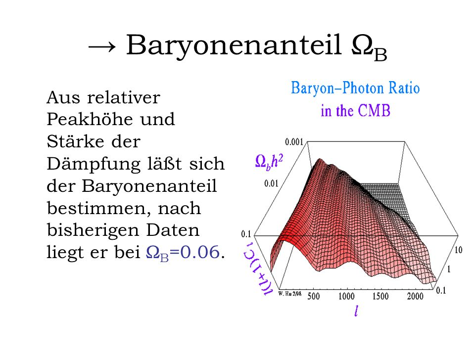 → Baryonenanteil ΩB