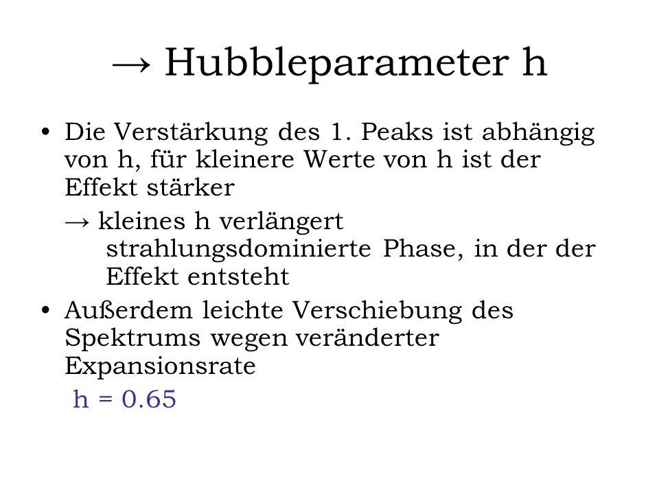 → Hubbleparameter hDie Verstärkung des 1. Peaks ist abhängig von h, für kleinere Werte von h ist der Effekt stärker.