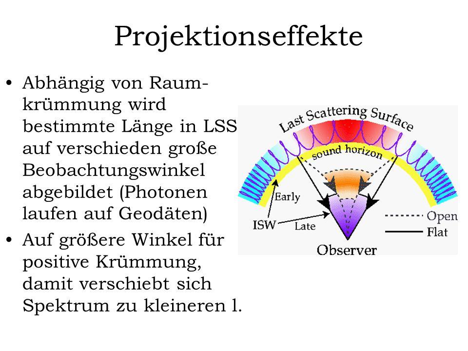 Projektionseffekte