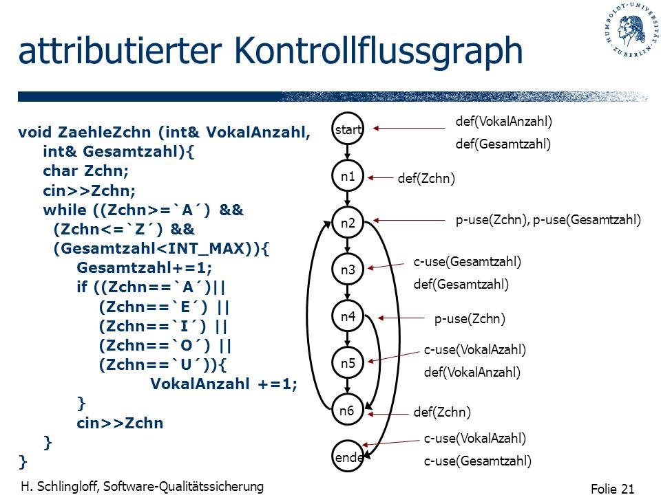 attributierter Kontrollflussgraph