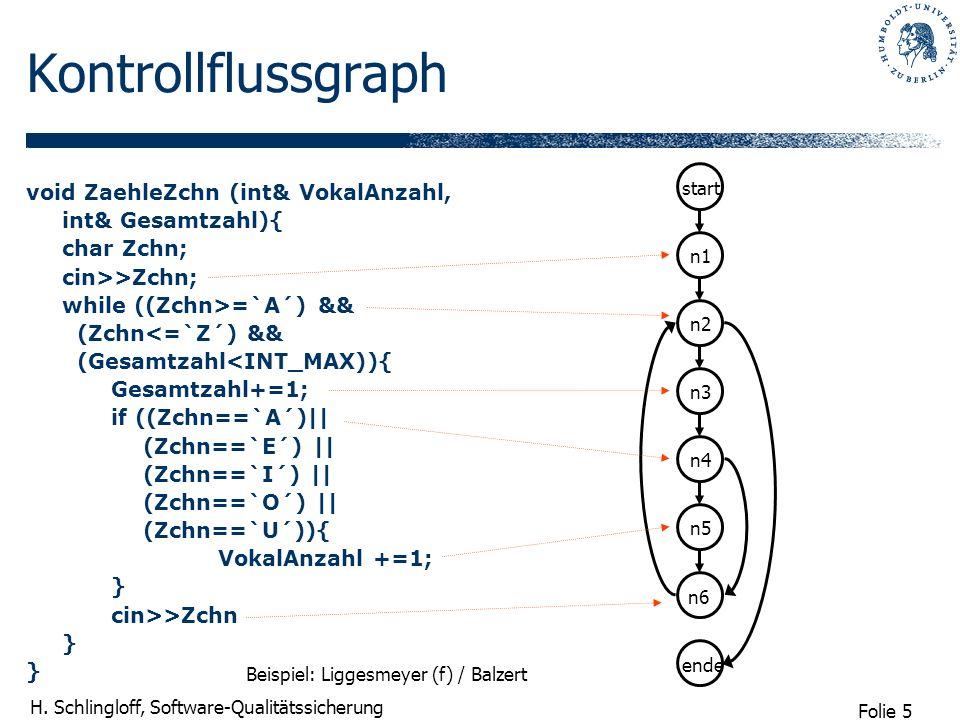 Kontrollflussgraph start. n1. n2. n4. n5. n6. ende. n3. void ZaehleZchn (int& VokalAnzahl, int& Gesamtzahl){