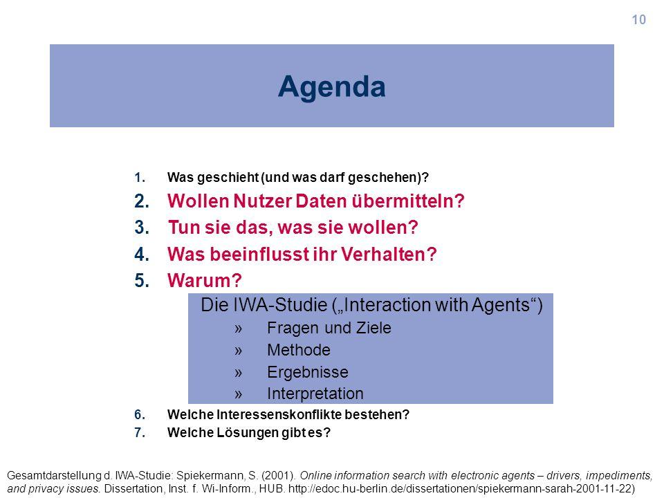 Agenda Wollen Nutzer Daten übermitteln Tun sie das, was sie wollen