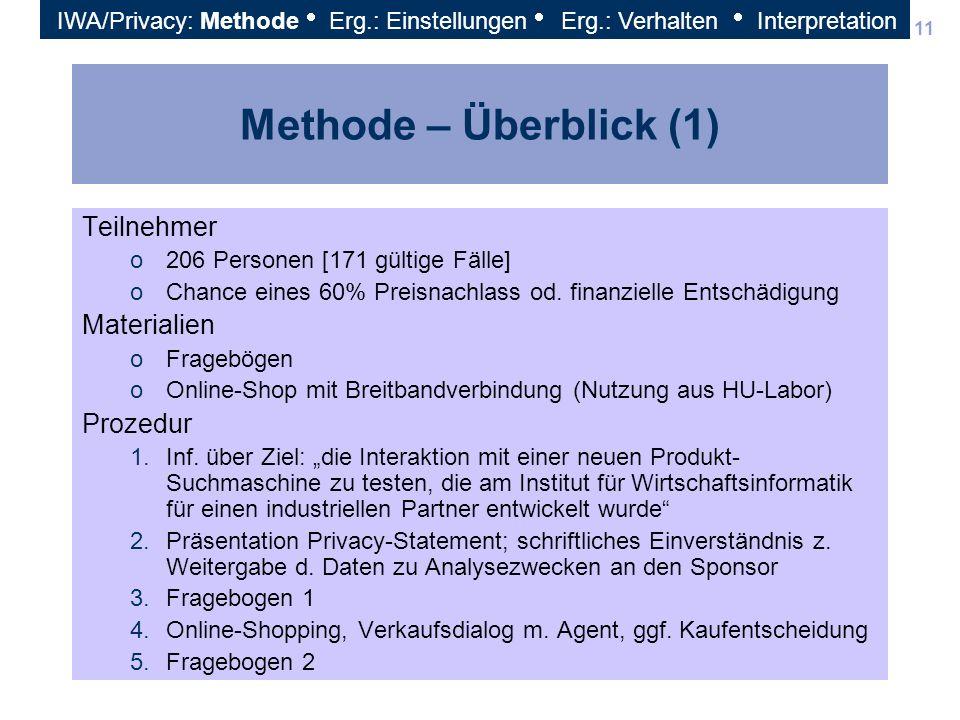 Methode – Überblick (1) Teilnehmer Materialien Prozedur