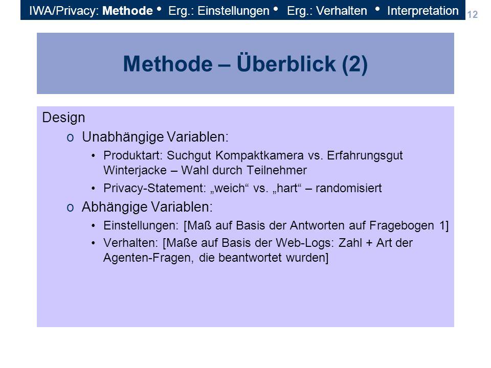 Methode – Überblick (2) Design Unabhängige Variablen: