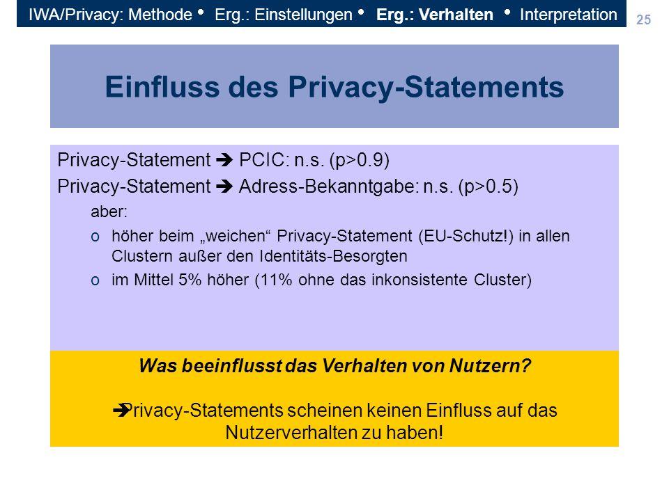 Einfluss des Privacy-Statements