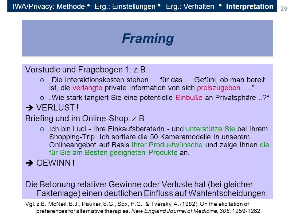 Framing Vorstudie und Fragebogen 1: z.B.  VERLUST !