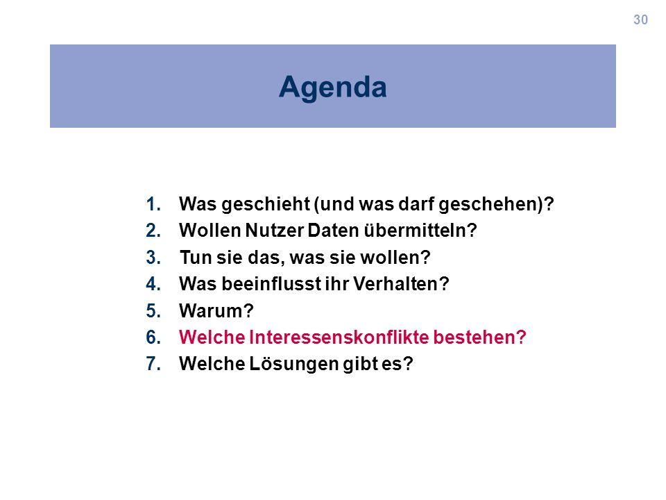 Agenda Was geschieht (und was darf geschehen)