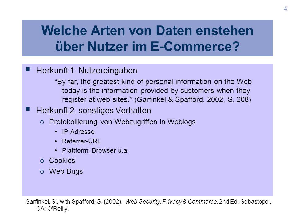 Welche Arten von Daten enstehen über Nutzer im E-Commerce