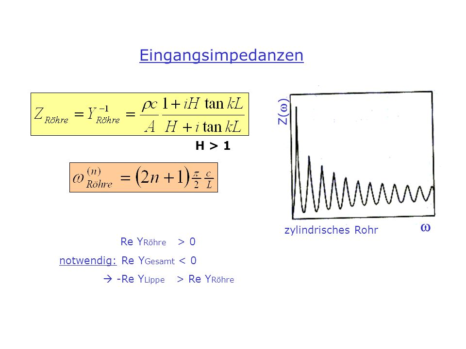 Eingangsimpedanzen w H > 1 Z(w) zylindrisches Rohr Re YRöhre > 0