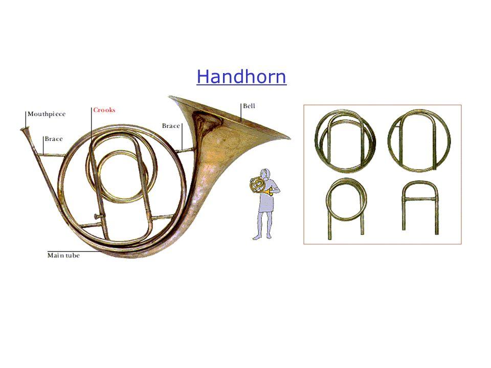 Handhorn
