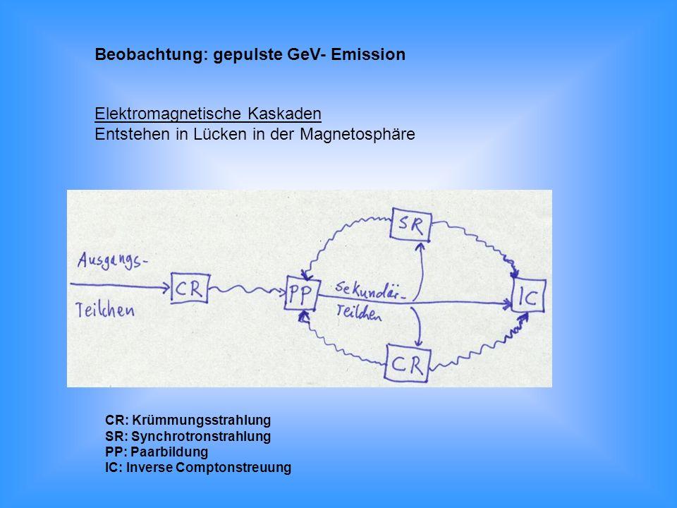 Beobachtung: gepulste GeV- Emission