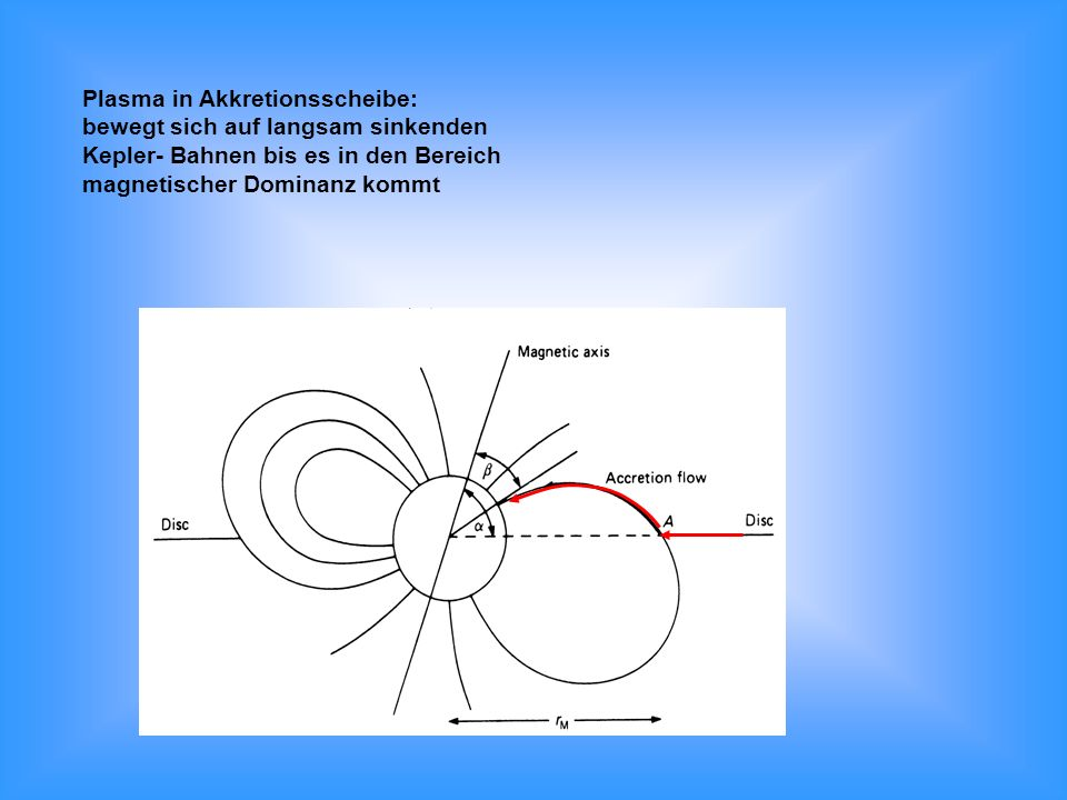 Plasma in Akkretionsscheibe: