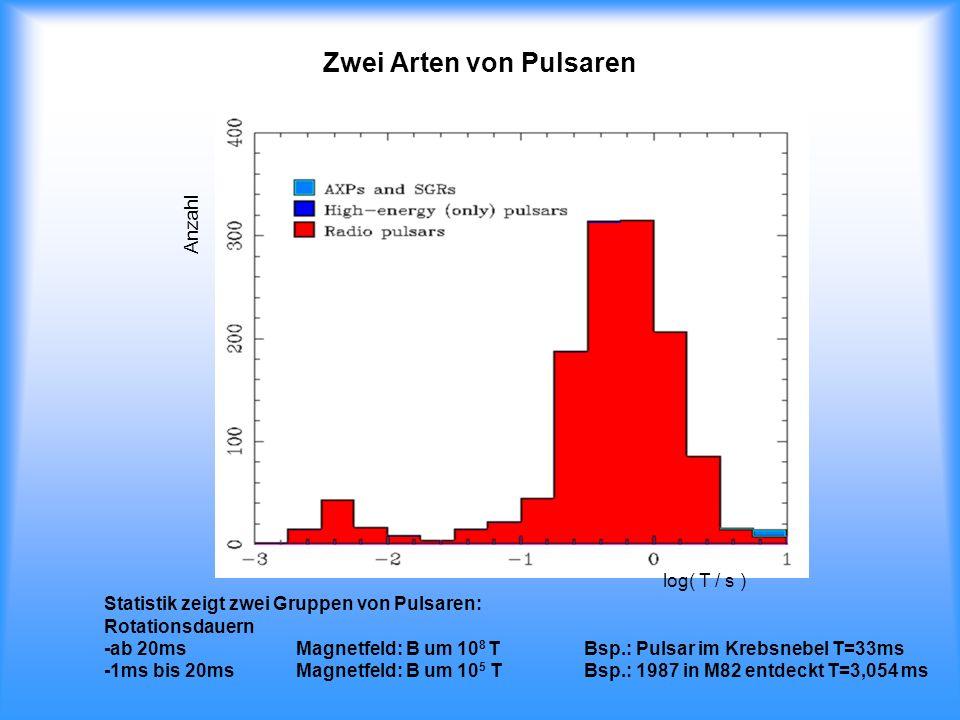 Zwei Arten von Pulsaren