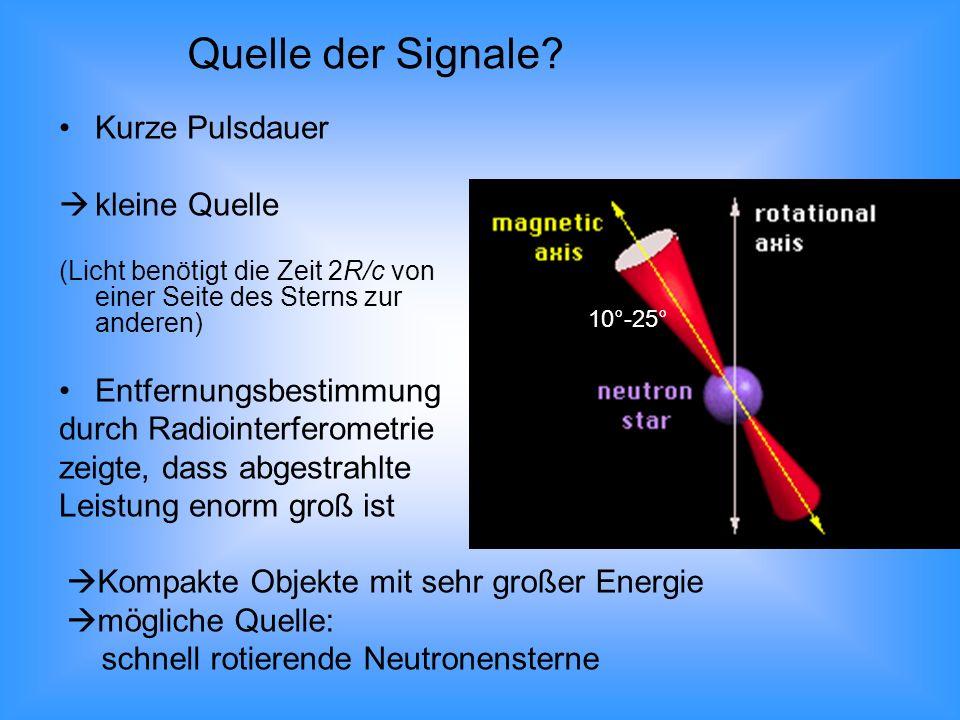 Quelle der Signale Kurze Pulsdauer kleine Quelle