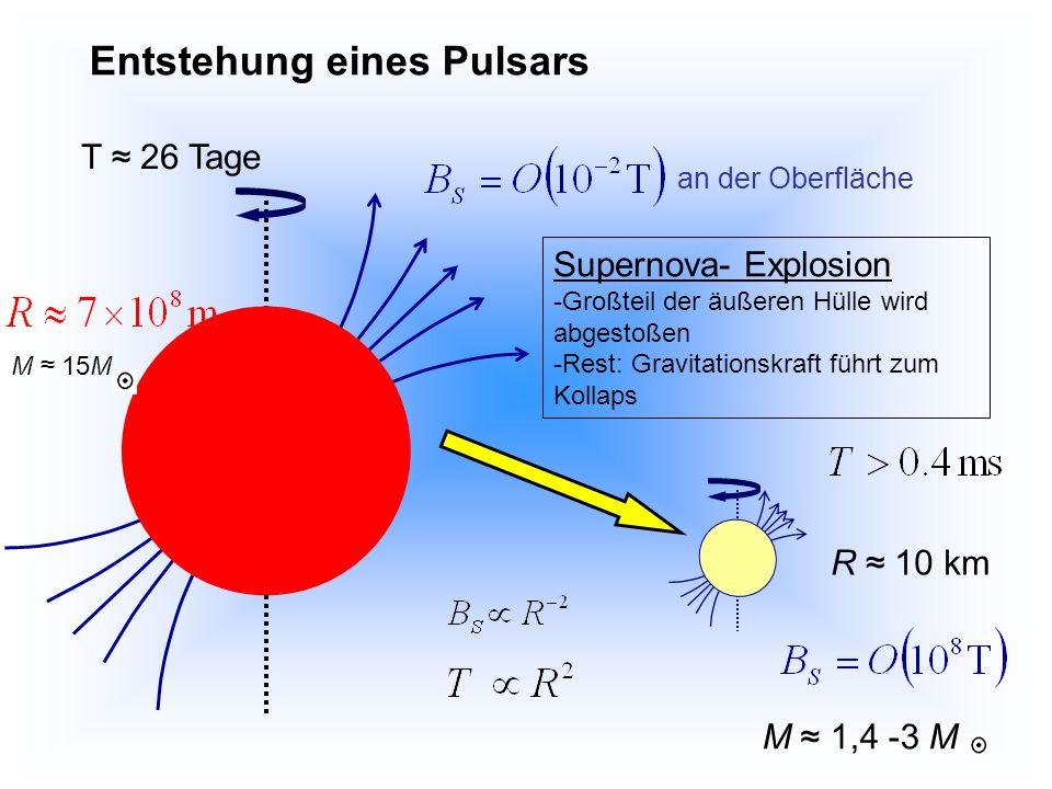 Entstehung eines Pulsars