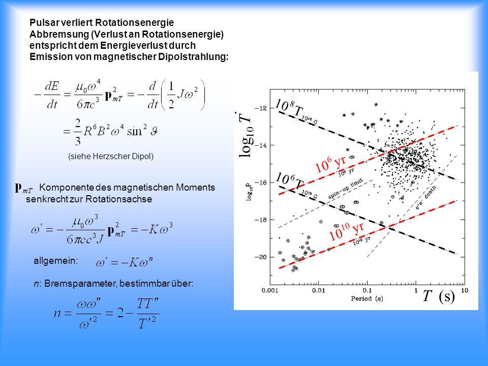 Pulsar verliert Rotationsenergie Abbremsung (Verlust an Rotationsenergie) entspricht dem Energieverlust durch Emission von magnetischer Dipolstrahlung: