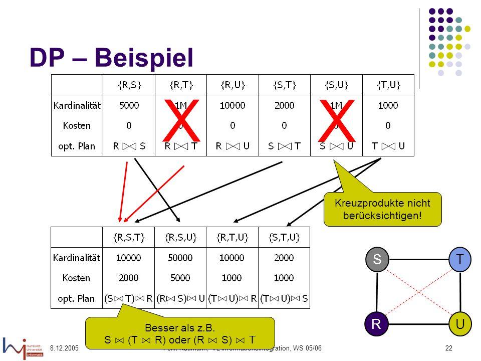 X X DP – Beispiel S T R U Kreuzprodukte nicht berücksichtigen!