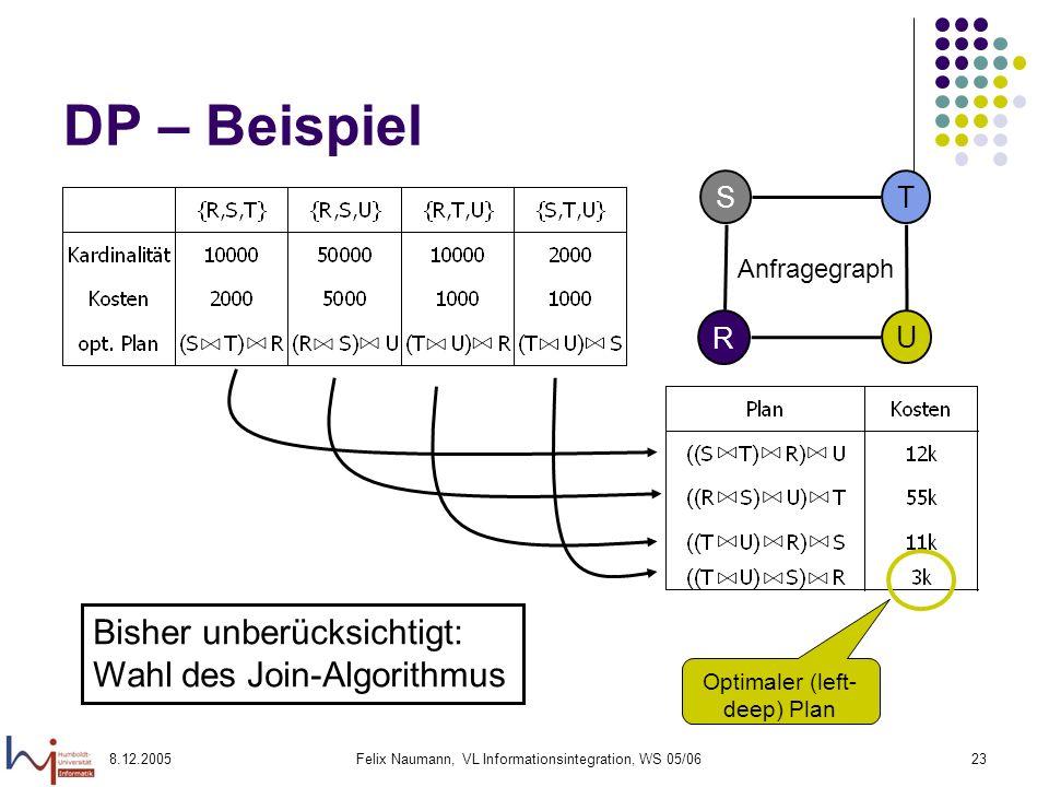 DP – Beispiel Bisher unberücksichtigt: Wahl des Join-Algorithmus S T R