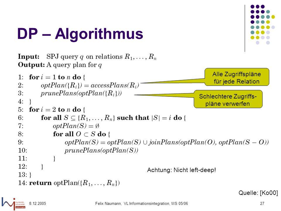 DP – Algorithmus Alle Zugriffspläne für jede Relation