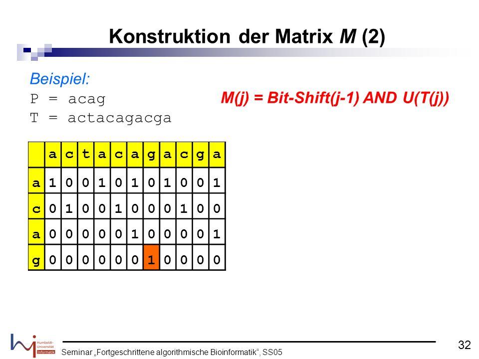 Beispiel: P = acag M(j) = Bit-Shift(j-1) AND U(T(j)) T = actacagacga
