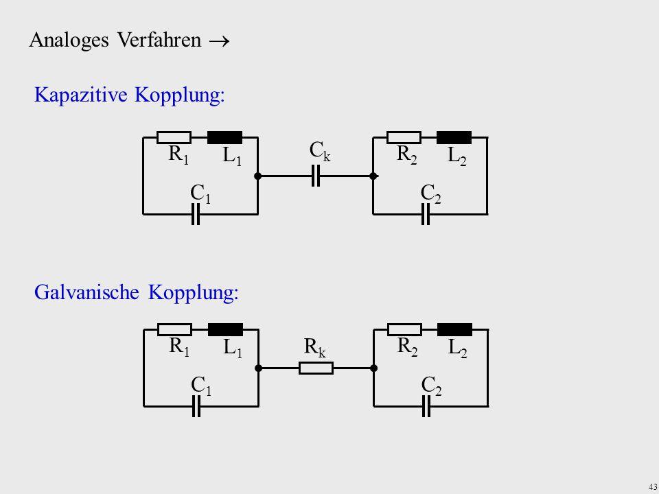 Analoges Verfahren  Kapazitive Kopplung: R1. C1. L1. R2. C2. L2. Ck. Galvanische Kopplung: