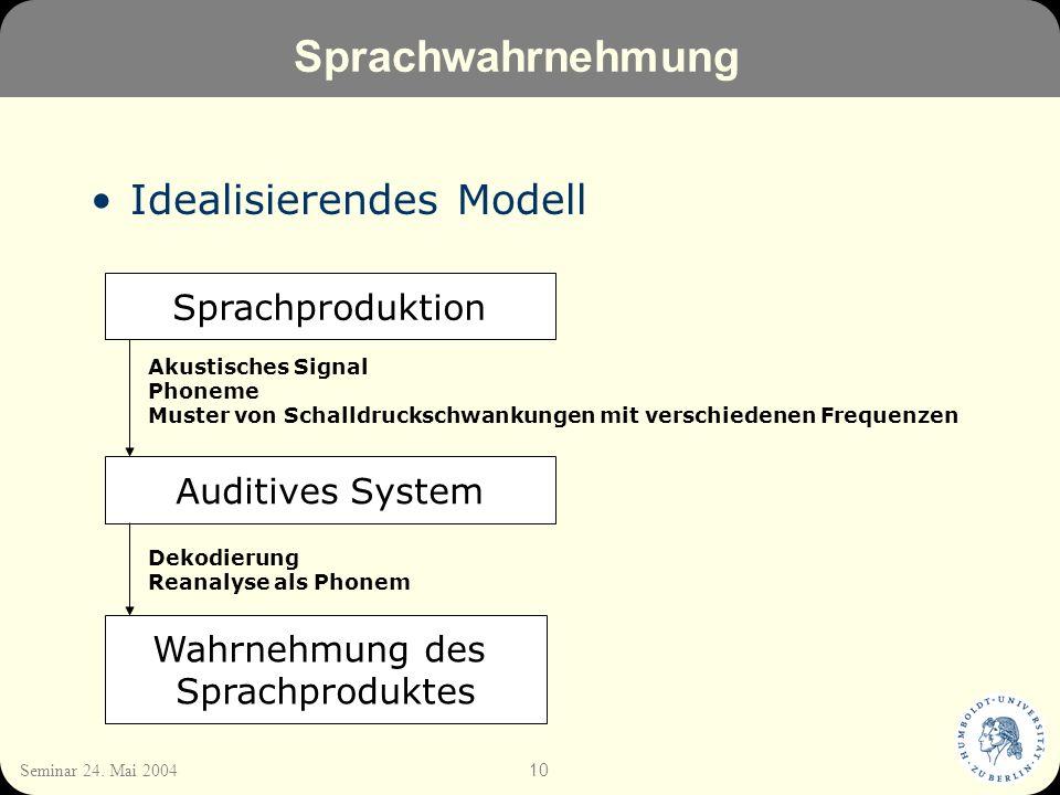 Sprachwahrnehmung Idealisierendes Modell Sprachproduktion